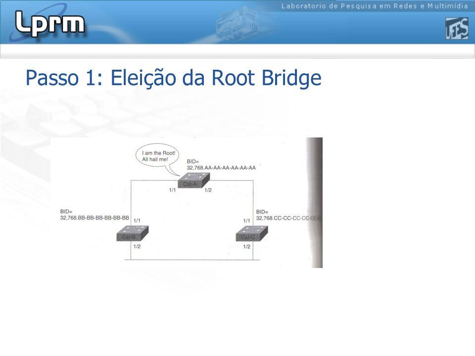 Passo 1: Eleição da Root Bridge