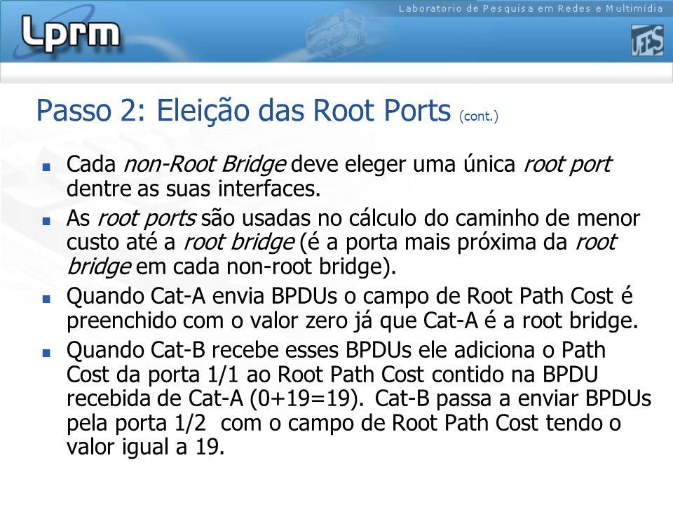 Passo 2: Eleição das Root Ports (cont.)