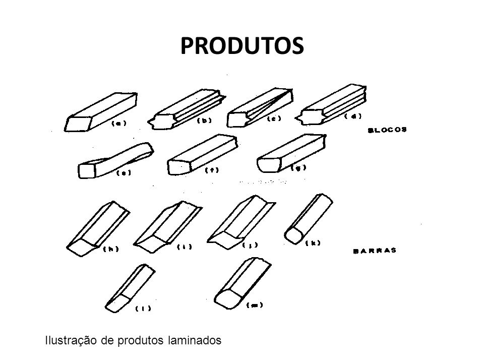 PRODUTOS Ilustração de produtos laminados