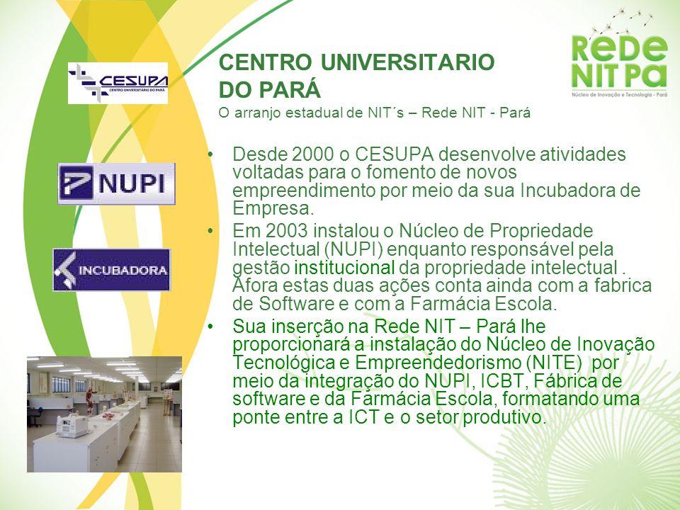 CENTRO UNIVERSITARIO DO PARÁ O arranjo estadual de NIT´s – Rede NIT - Pará