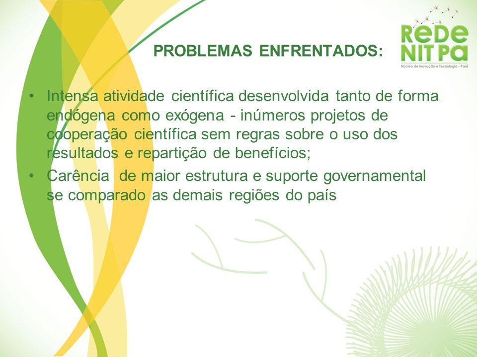 PROBLEMAS ENFRENTADOS: