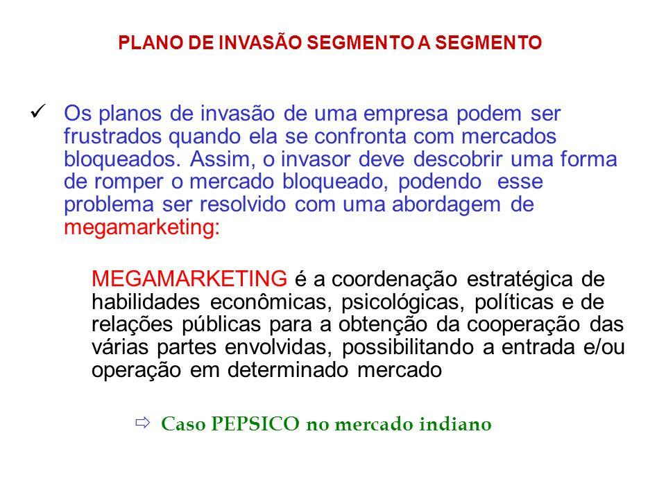 PLANO DE INVASÃO SEGMENTO A SEGMENTO