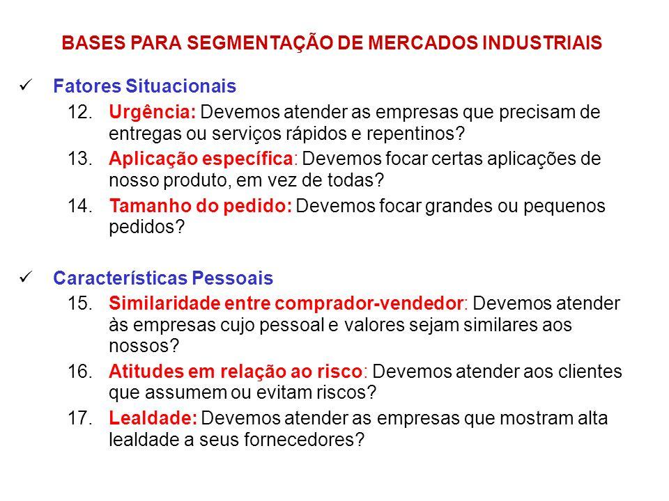 BASES PARA SEGMENTAÇÃO DE MERCADOS INDUSTRIAIS