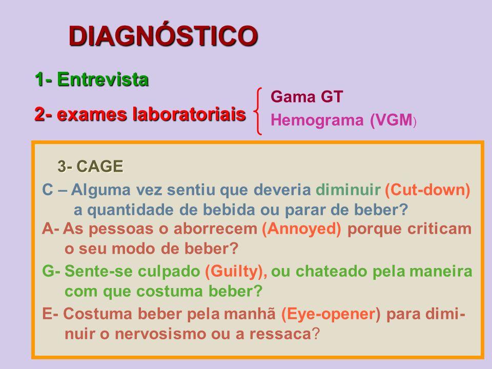 DIAGNÓSTICO 1- Entrevista 2- exames laboratoriais Gama GT