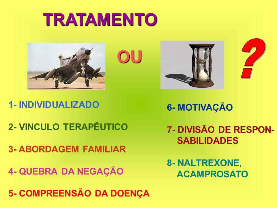 TRATAMENTO OU 1- INDIVIDUALIZADO 6- MOTIVAÇÃO 2- VINCULO TERAPÊUTICO