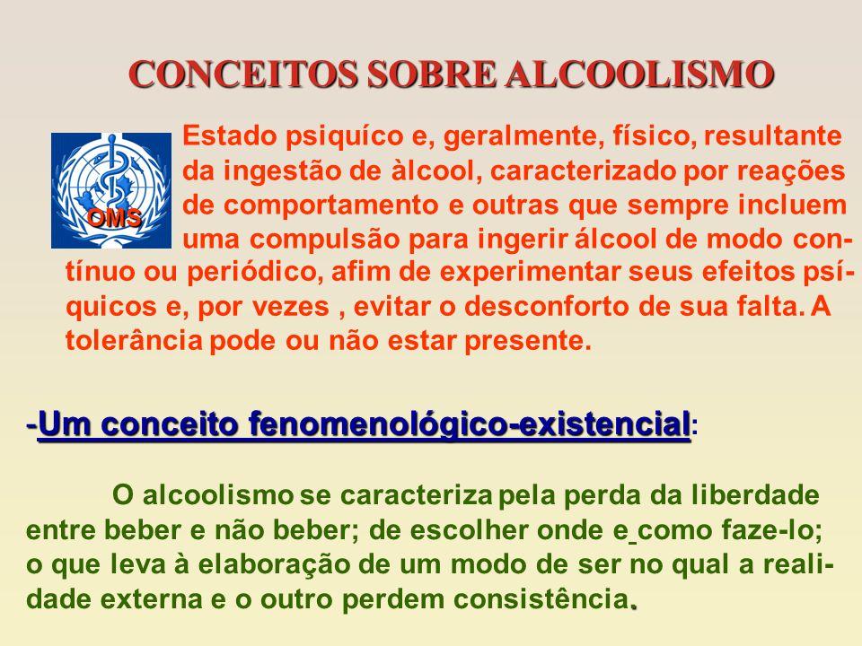 CONCEITOS SOBRE ALCOOLISMO