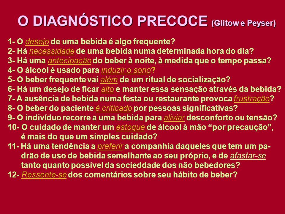 O DIAGNÓSTICO PRECOCE (Glitow e Peyser)