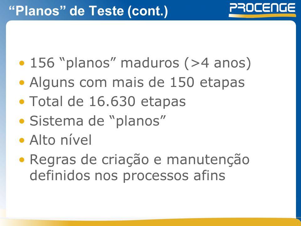 Planos de Teste (cont.)