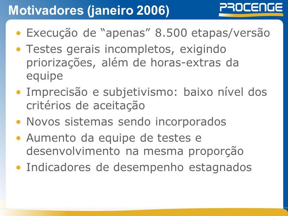 Motivadores (janeiro 2006)