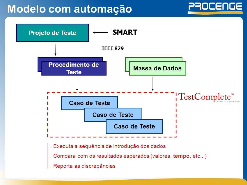 Modelo com automação SMART Projeto de Teste Procedimento de Teste