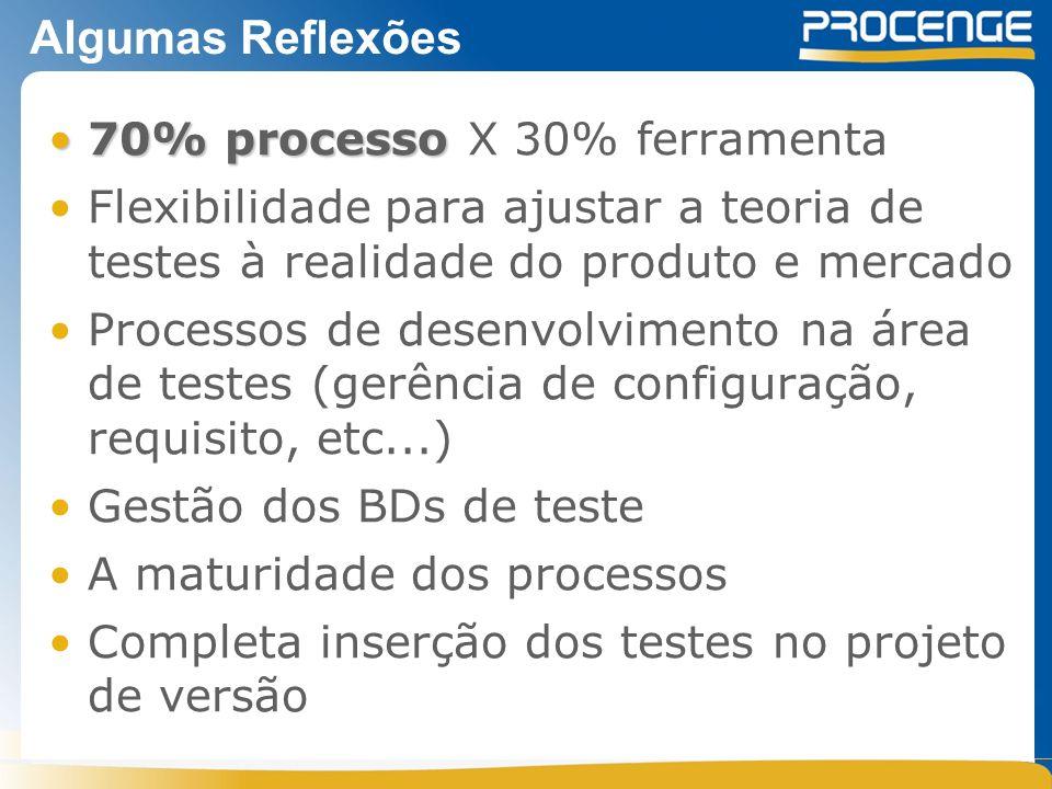 Algumas Reflexões 70% processo X 30% ferramenta
