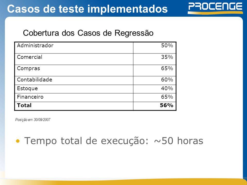 Casos de teste implementados