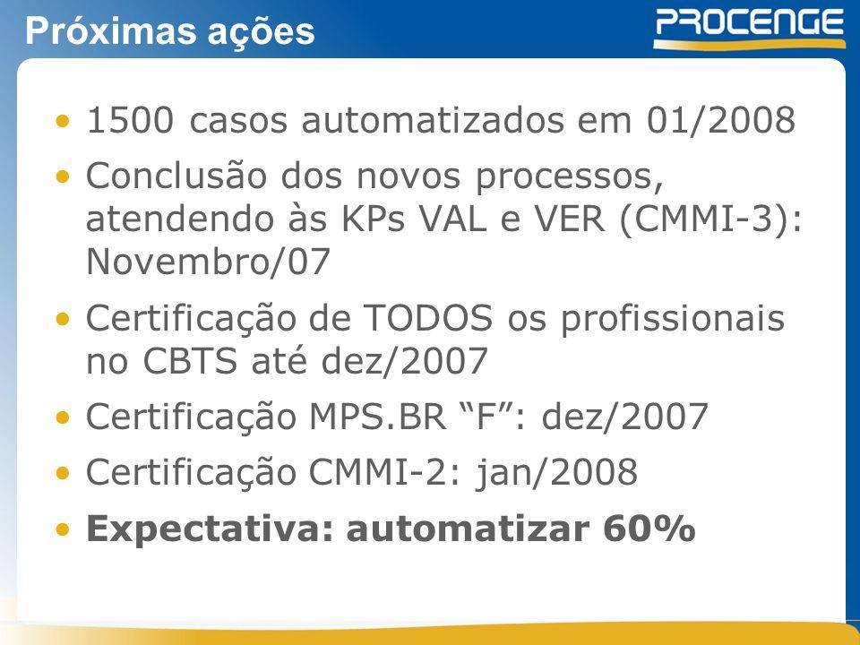 Próximas ações 1500 casos automatizados em 01/2008