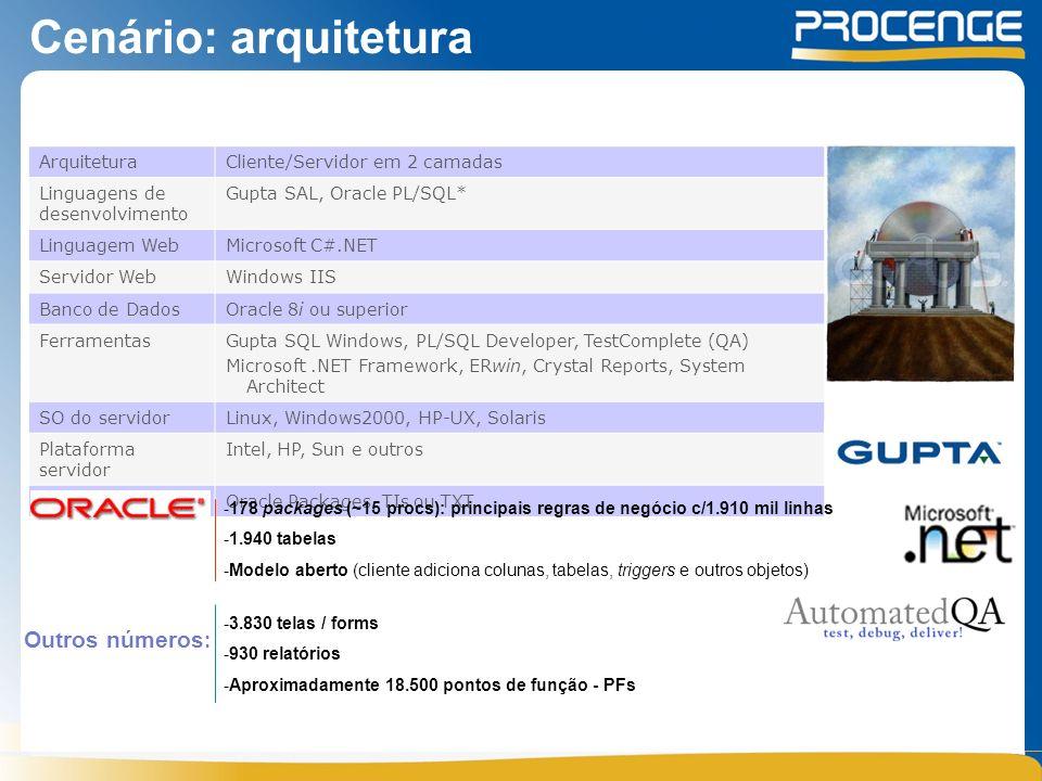 Cenário: arquitetura Outros números: Arquitetura