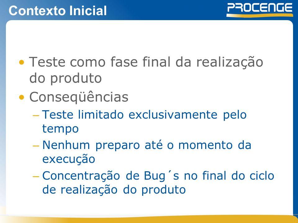Teste como fase final da realização do produto Conseqüências