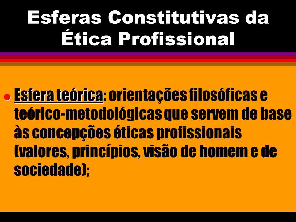 Esferas Constitutivas da Ética Profissional