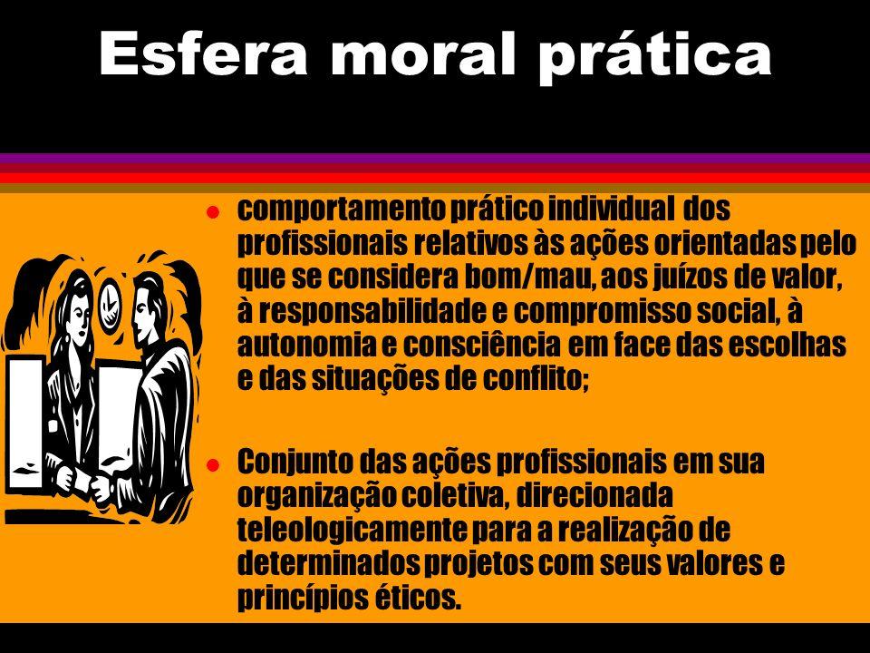 Esfera moral prática
