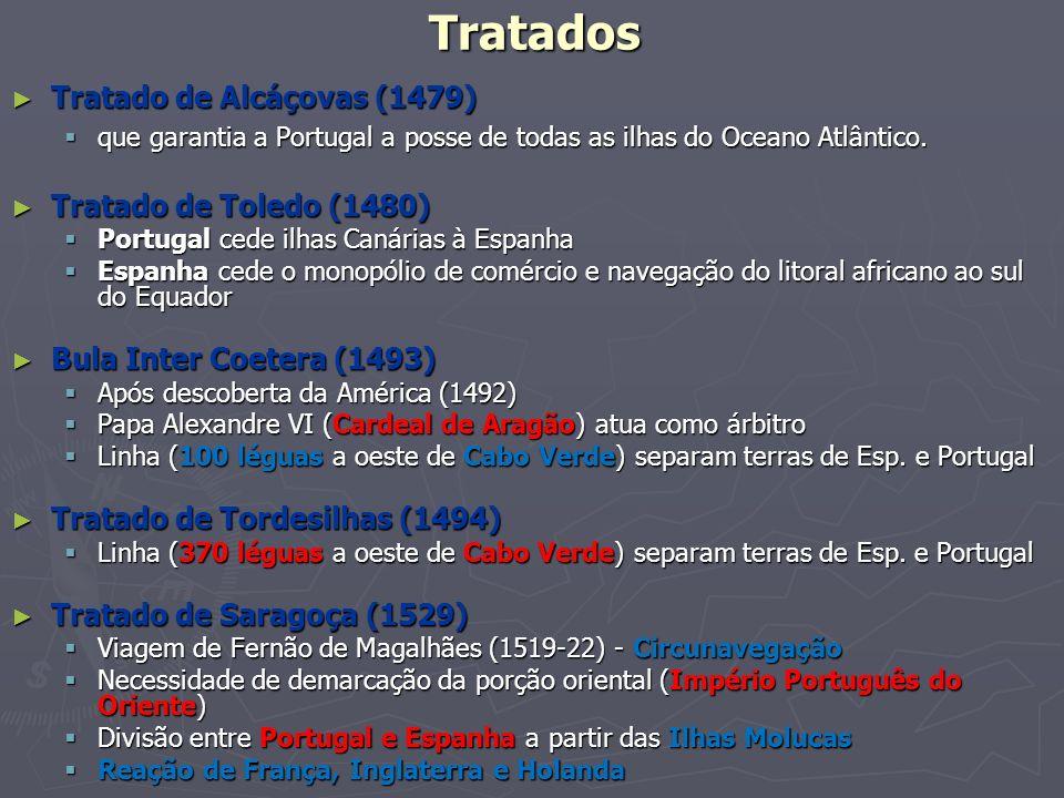 Tratados Tratado de Alcáçovas (1479) Tratado de Toledo (1480)