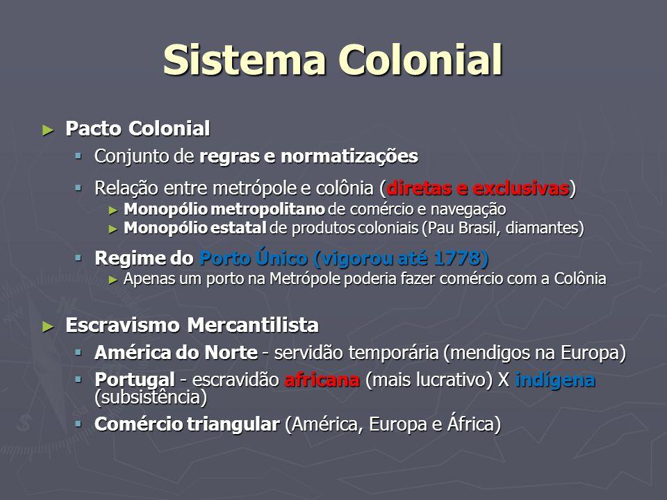 Sistema Colonial Pacto Colonial Escravismo Mercantilista