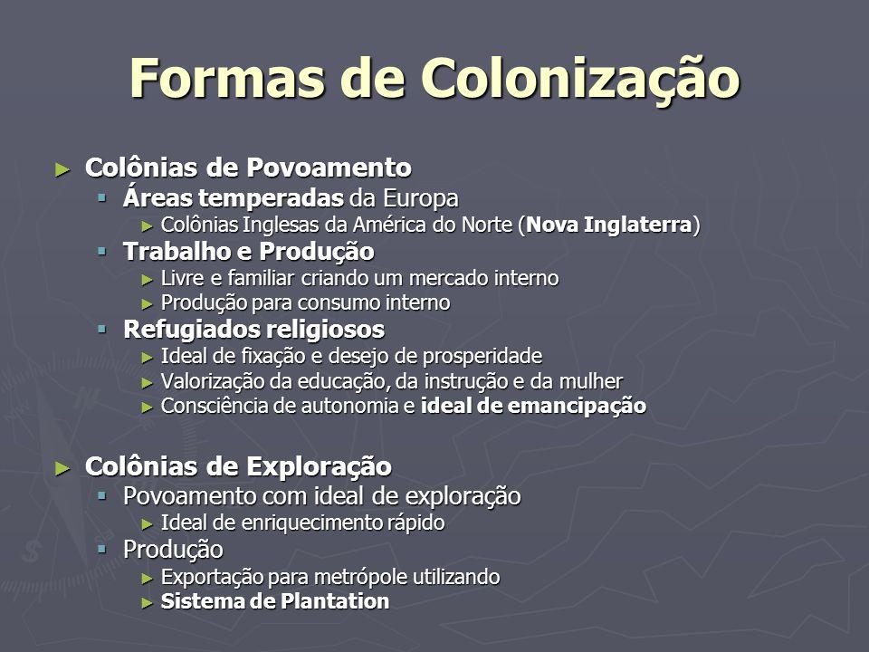Formas de Colonização Colônias de Povoamento Colônias de Exploração