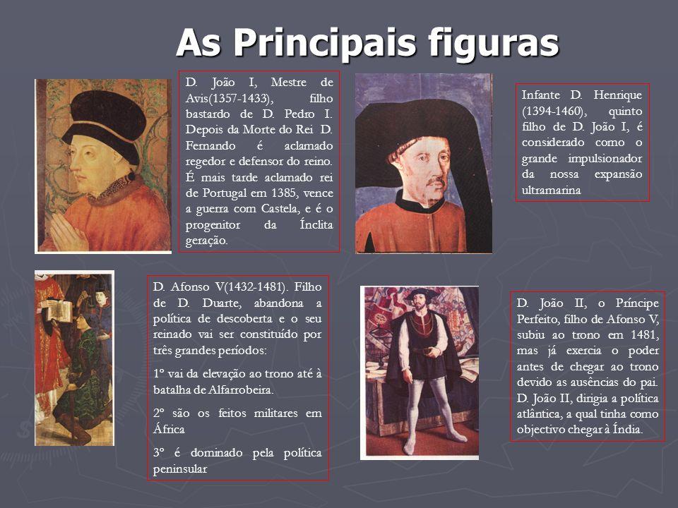 As Principais figuras