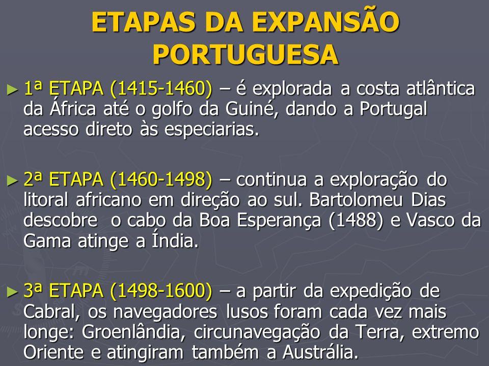 ETAPAS DA EXPANSÃO PORTUGUESA