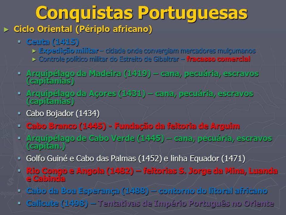 Conquistas Portuguesas
