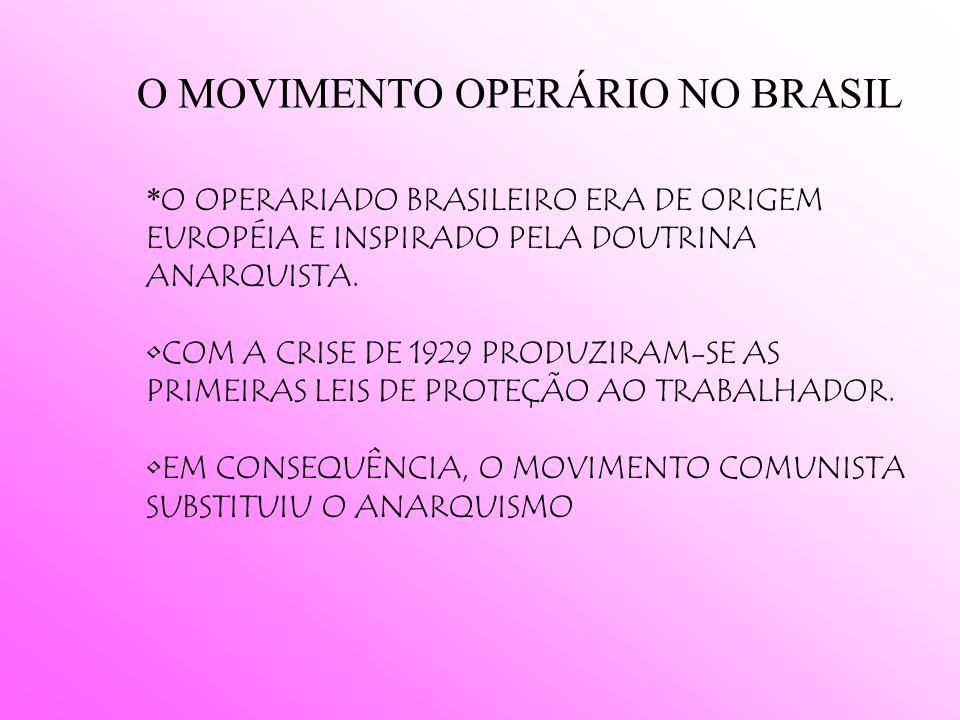 O MOVIMENTO OPERÁRIO NO BRASIL