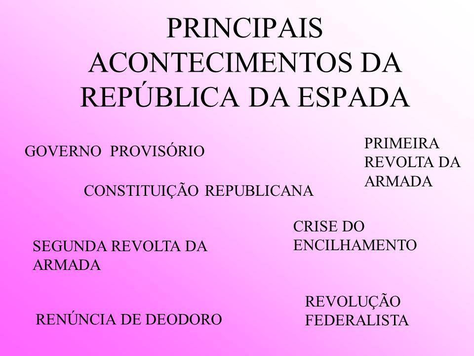 PRINCIPAIS ACONTECIMENTOS DA REPÚBLICA DA ESPADA