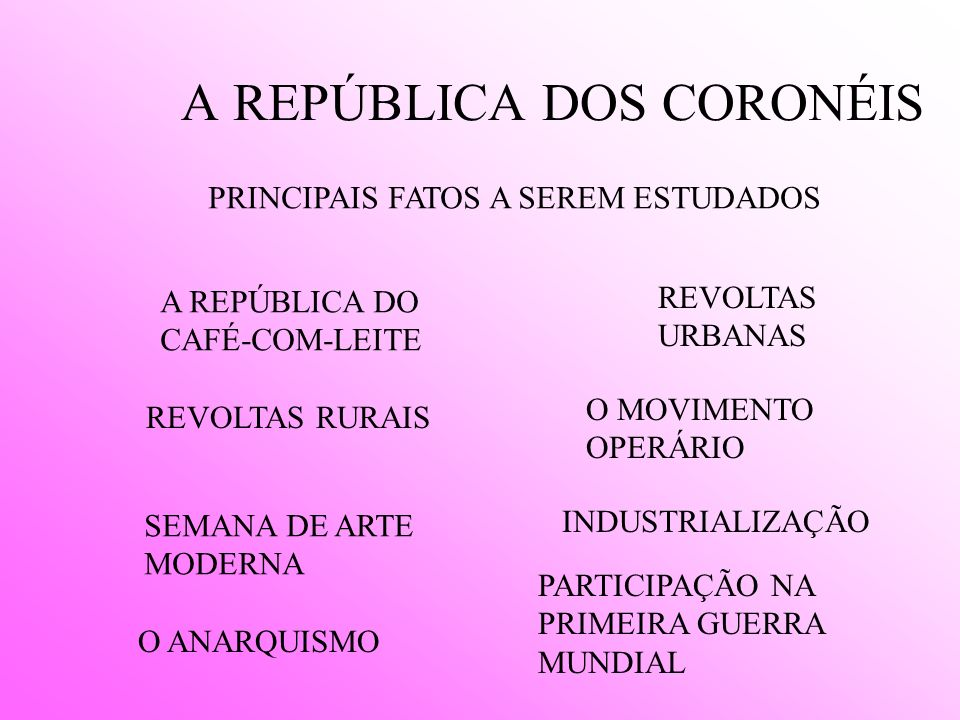 A REPÚBLICA DOS CORONÉIS