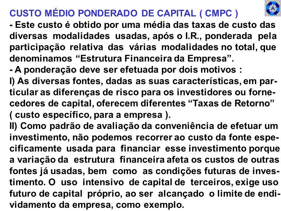 CUSTO MÉDIO PONDERADO DE CAPITAL ( CMPC )