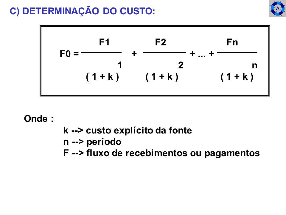 C) DETERMINAÇÃO DO CUSTO: