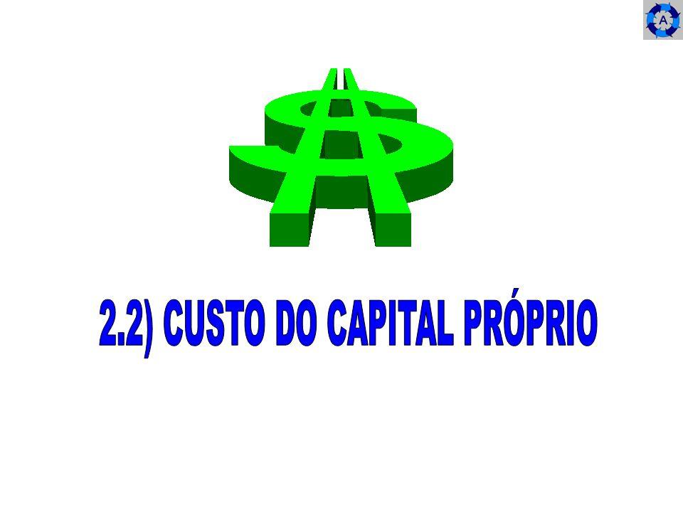 2.2) CUSTO DO CAPITAL PRÓPRIO