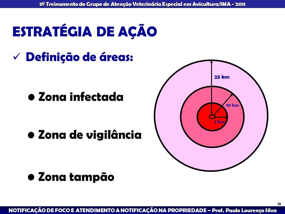 ESTRATÉGIA DE AÇÃO Zona infectada Zona de vigilância Zona tampão