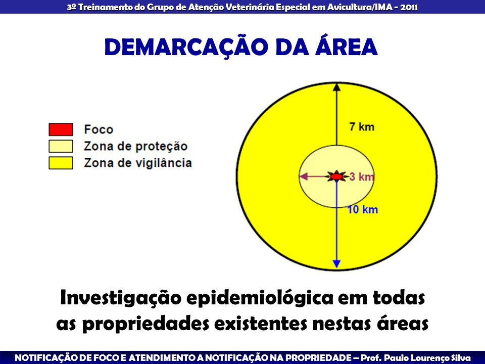 DEMARCAÇÃO DA ÁREA Investigação epidemiológica em todas