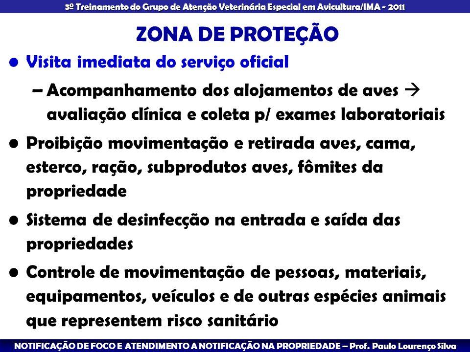 ZONA DE PROTEÇÃO Visita imediata do serviço oficial