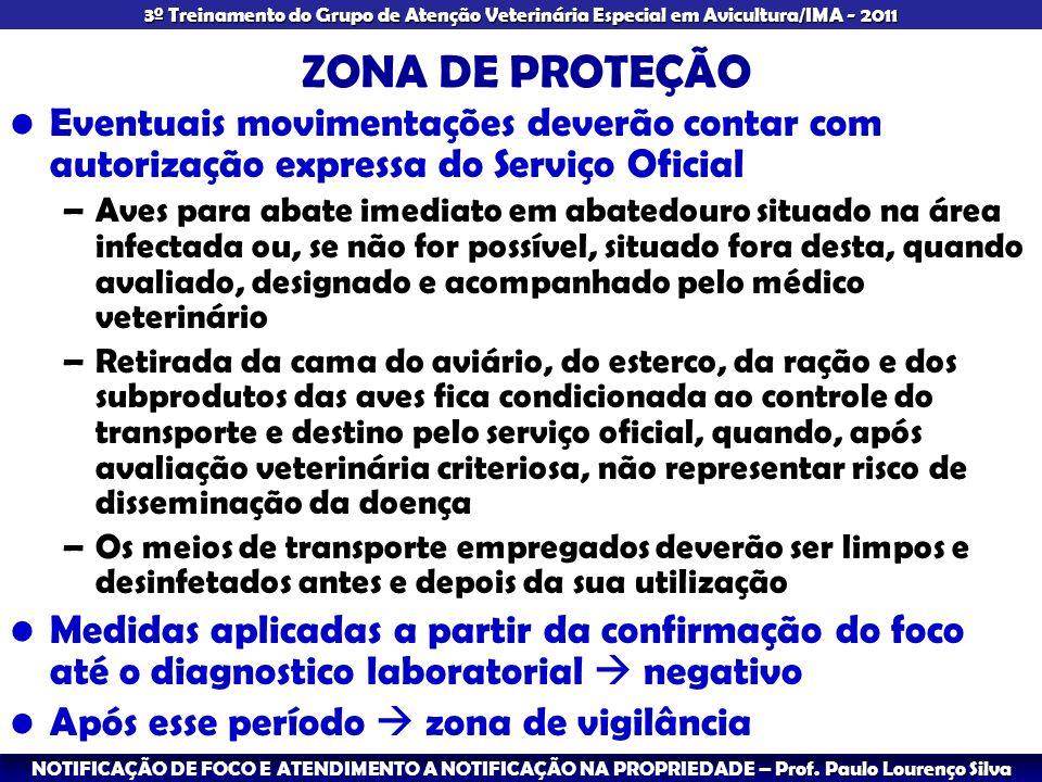 ZONA DE PROTEÇÃO Eventuais movimentações deverão contar com autorização expressa do Serviço Oficial.