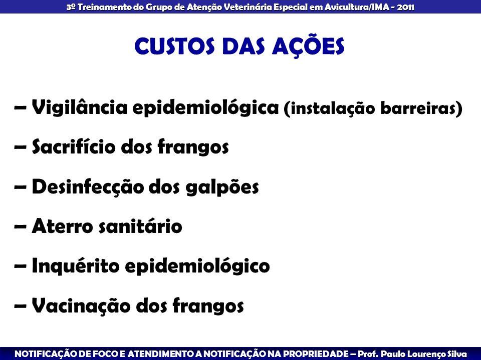 CUSTOS DAS AÇÕES Vigilância epidemiológica (instalação barreiras)