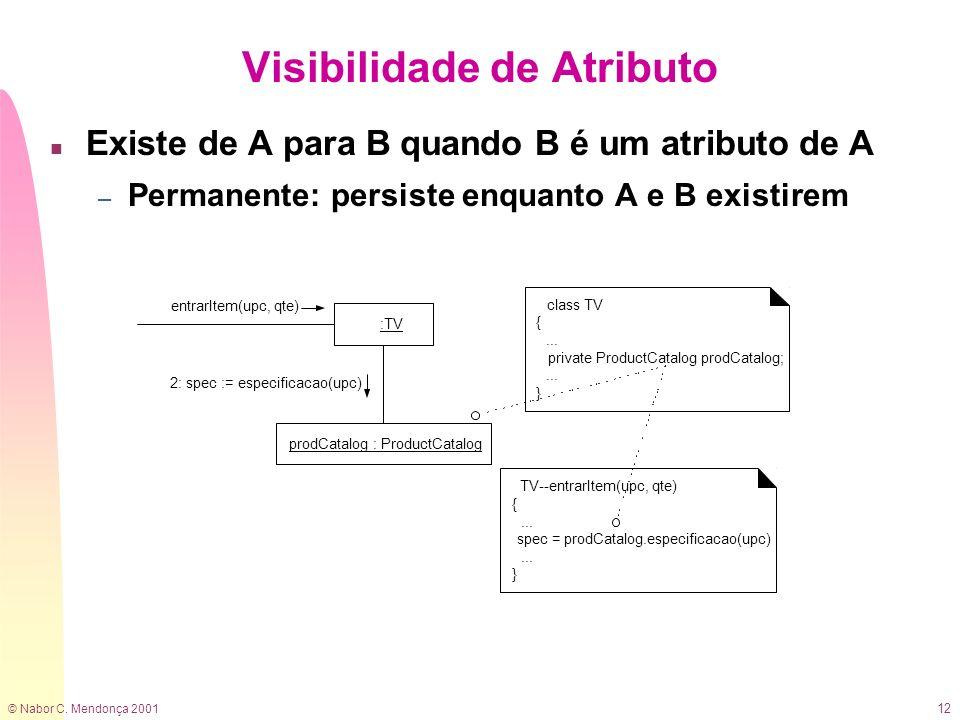 Visibilidade de Atributo