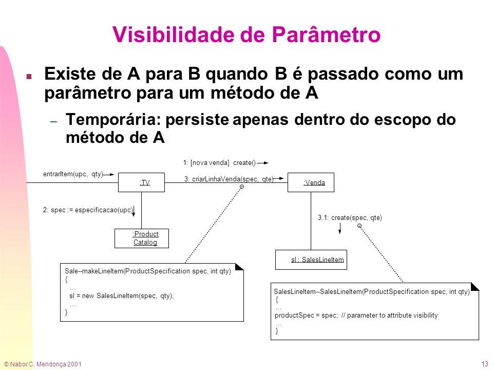 Visibilidade de Parâmetro