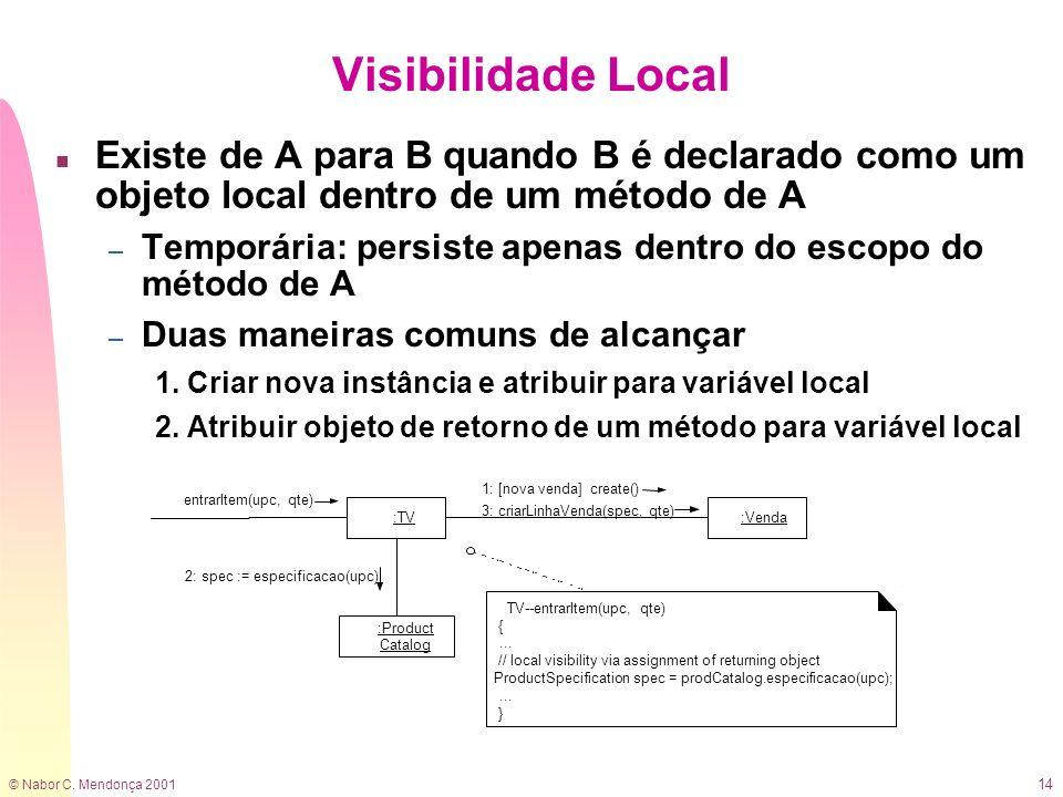 Visibilidade Local Existe de A para B quando B é declarado como um objeto local dentro de um método de A.