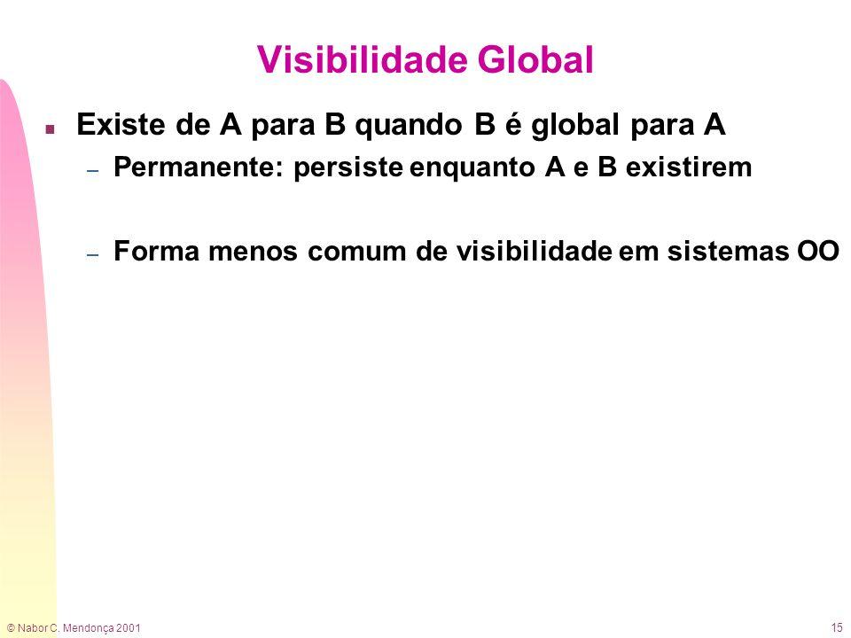 Visibilidade Global Existe de A para B quando B é global para A