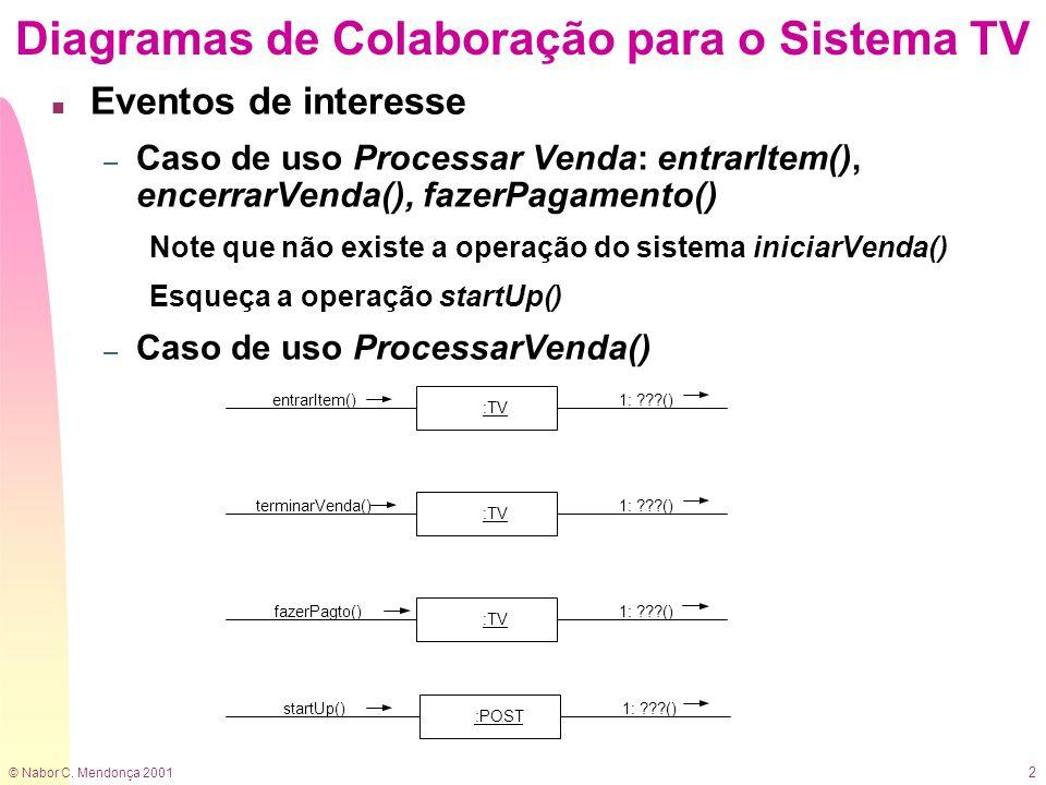 Diagramas de Colaboração para o Sistema TV