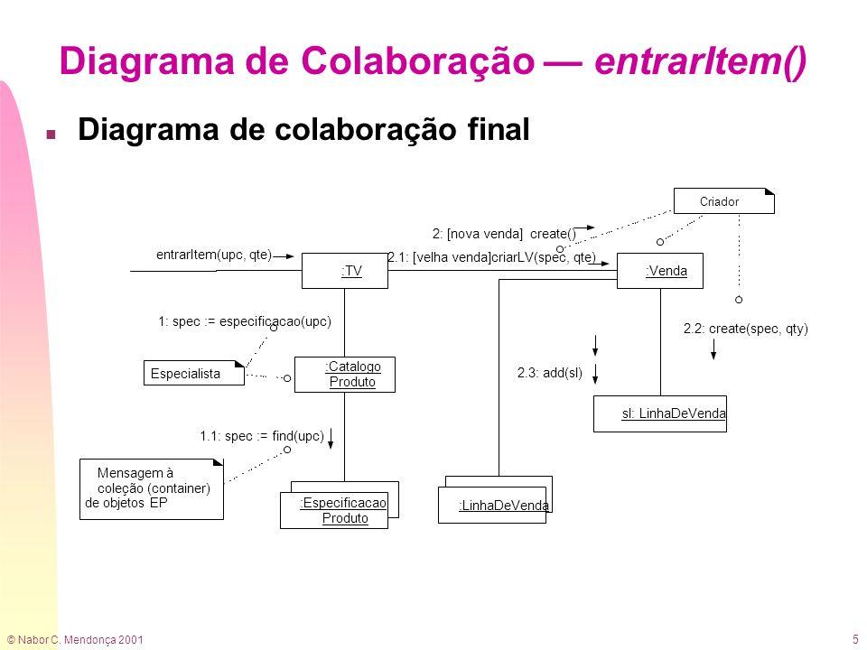 Diagrama de Colaboração — entrarItem()