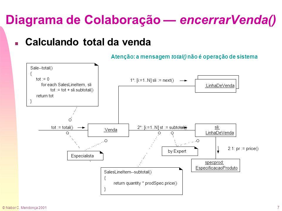 Diagrama de Colaboração — encerrarVenda()