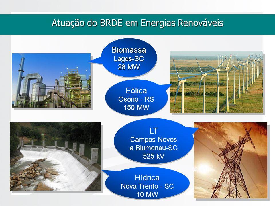 Atuação do BRDE em Energias Renováveis