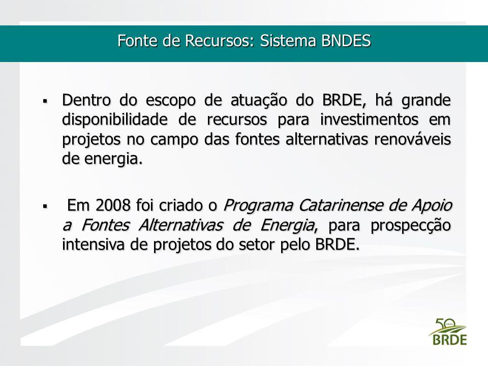 Fonte de Recursos: Sistema BNDES