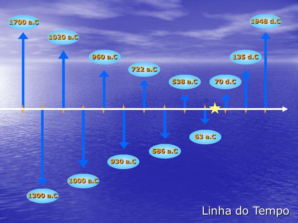 Linha do Tempo 1700 a.C 1948 d.C 1020 a.C 960 a.C 135 d.C 722 a.C