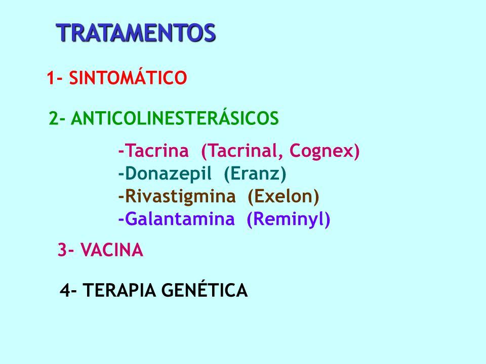 TRATAMENTOS 1- SINTOMÁTICO 2- ANTICOLINESTERÁSICOS
