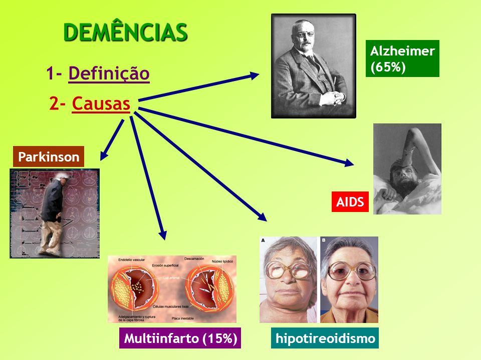 DEMÊNCIAS 1- Definição 2- Causas Alzheimer (65%) Parkinson AIDS